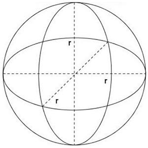 Fórmulas de volume da bola que você pode aprender com exemplos de problemas