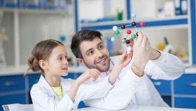 Princípio de Formação Molecular - Classe Inteligente