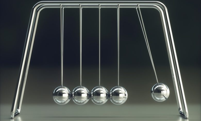 Vários tipos de força em objetos